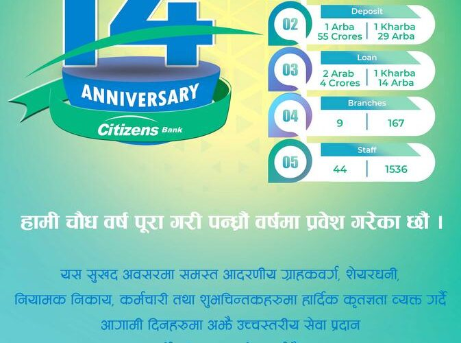 citizens bank annu